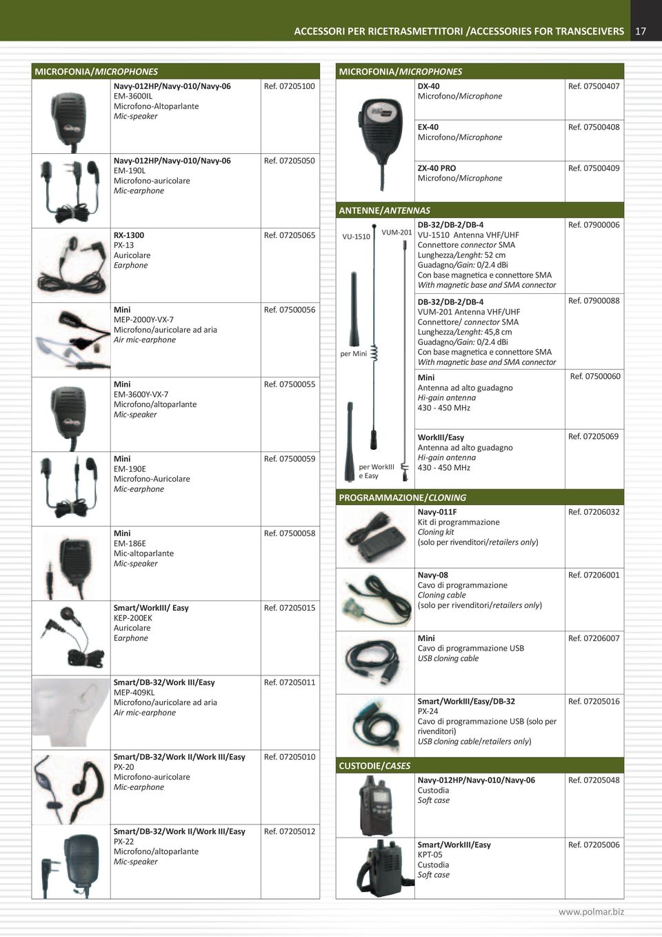 07205050 ZX-40 PRO Microfono/Microphone Ref. 07500409 ANTENNE/ANTENNAS RX-1300 PX-13 Auricolare Earphone Ref.