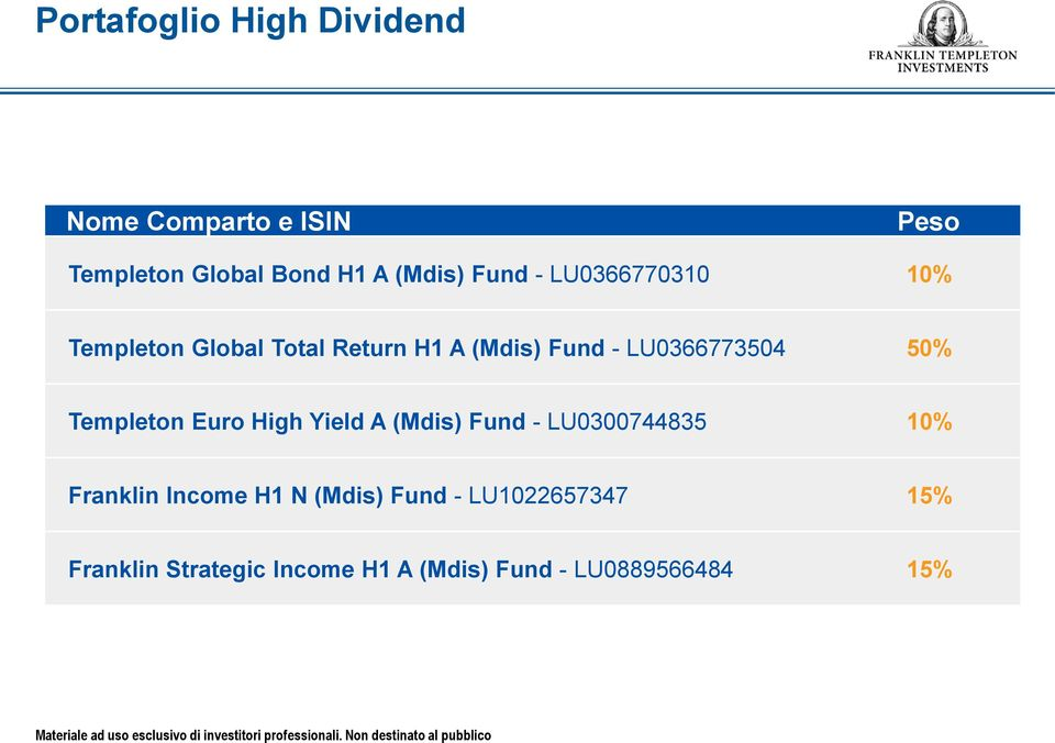 50% Templeton Euro High Yield A (Mdis) Fund - LU0300744835 10% Franklin Income H1 N