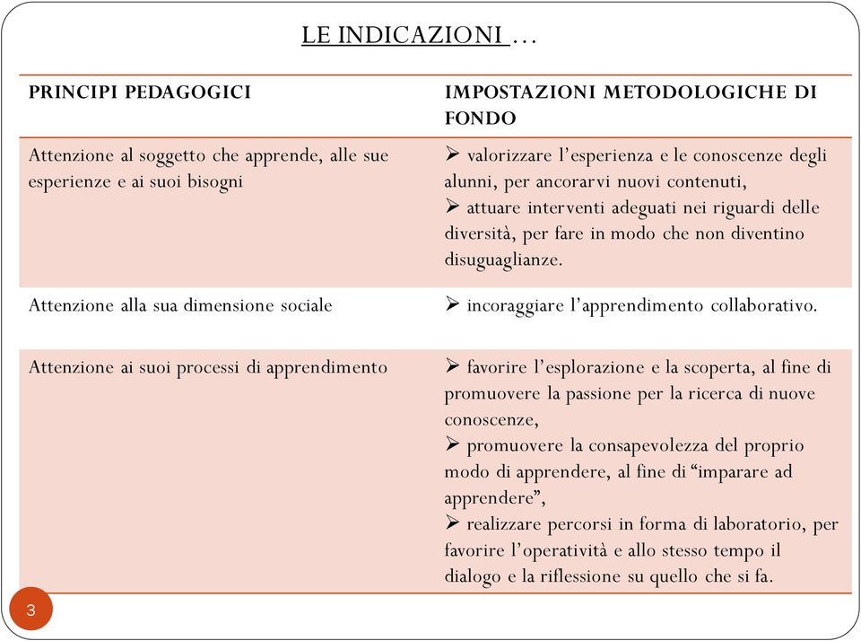 incoraggiare l apprendimento collaborativo.