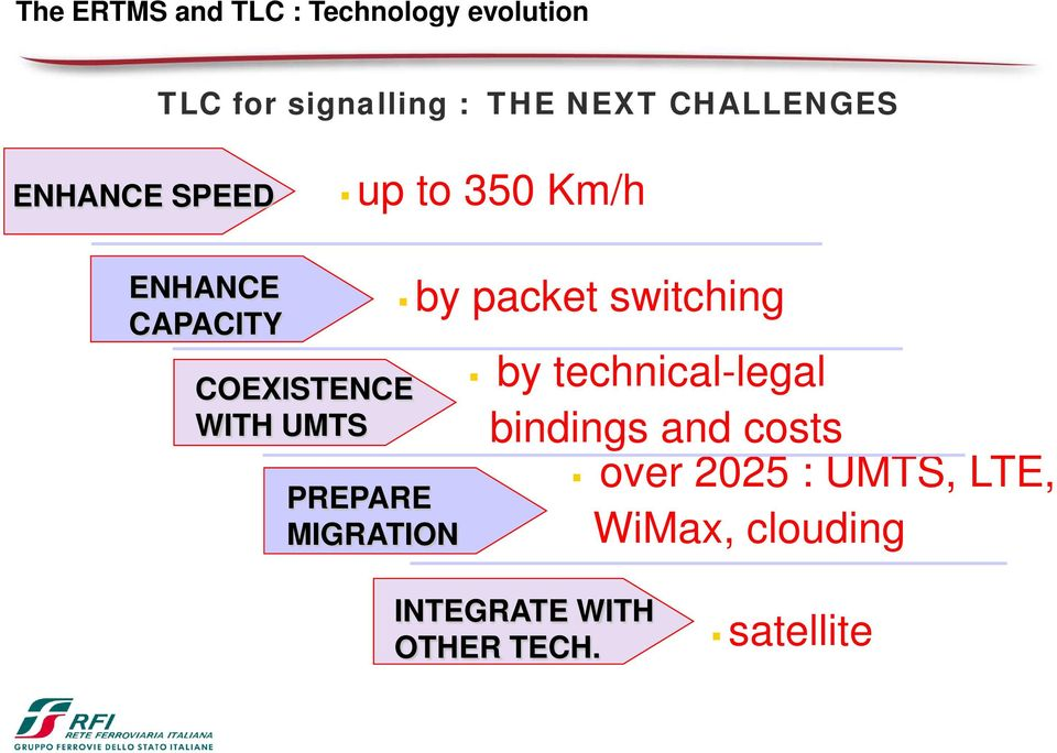 UMTS PREPARE MIGRATION by packet switching by technical-legal bindings and