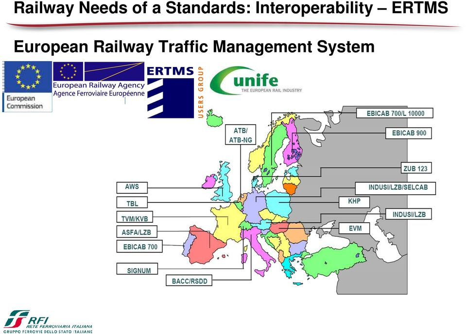 Interoperability ERTMS