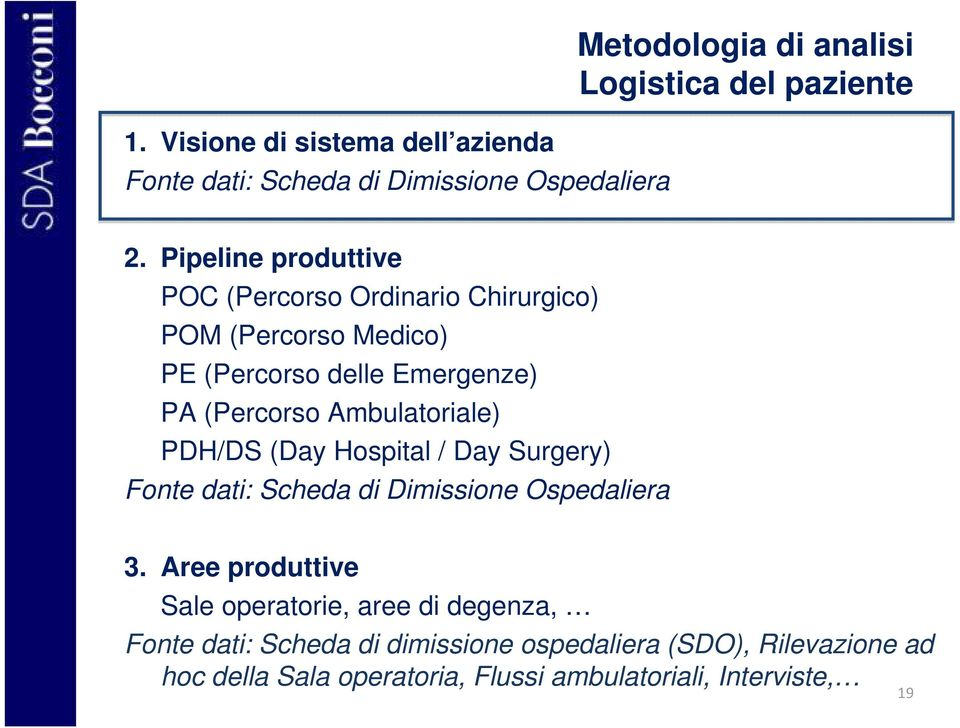 Ambulatoriale) PDH/DS (Day Hospital / Day Surgery) Fonte dati: Scheda di Dimissione Ospedaliera 3.