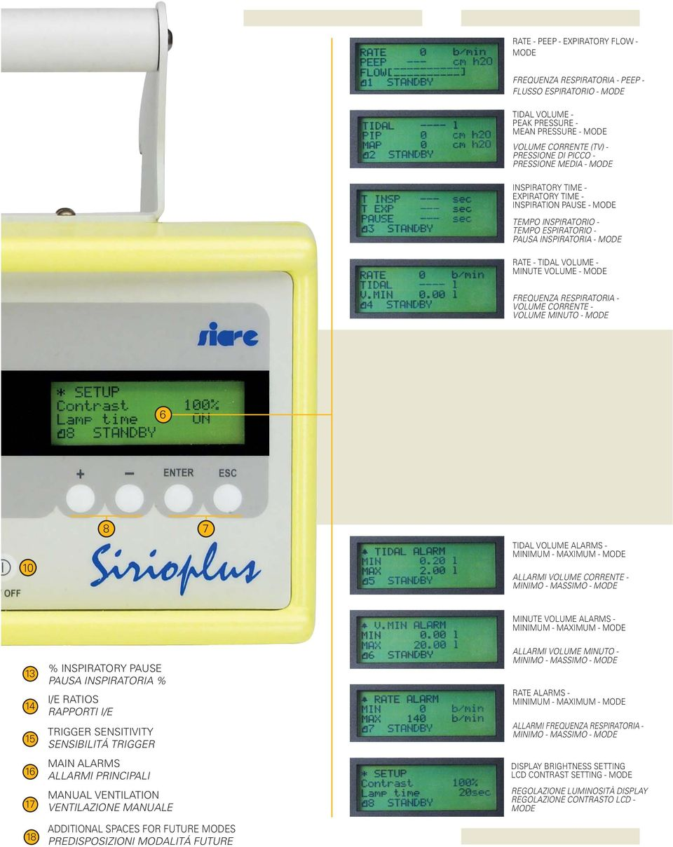 FREQUENZA RESPIRATORIA - VOLUME CORRENTE - VOLUME MINUTO - MODE 6 10 8 7 TIDAL VOLUME ALARMS - MINIMUM - MAXIMUM - MODE ALLARMI VOLUME CORRENTE - MINIMO - MASSIMO - MODE MINUTE VOLUME ALARMS -