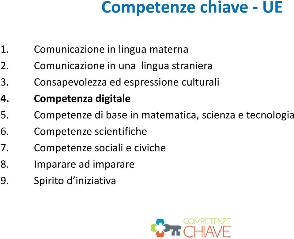 Competenza digitale 5. Competenze di base in matematica, scienza e tecnologia 6.