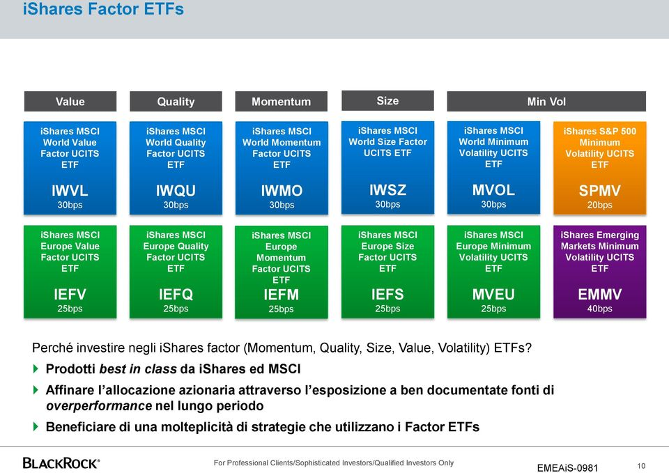 Europe Value Factor UCITS ETF IEFV 25bps ishares MSCI Europe Quality Factor UCITS ETF IEFQ 25bps ishares MSCI Europe Momentum Factor UCITS ETF IEFM 25bps ishares MSCI Europe Size Factor UCITS ETF