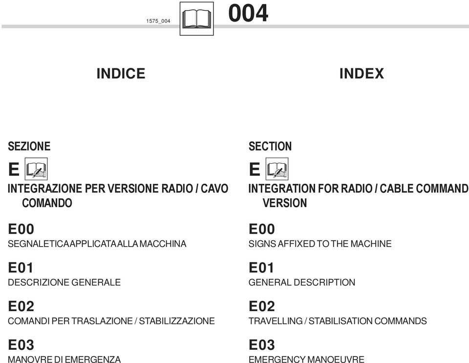 MANOVRE DI EMERGENZA SECTION E INTEGRATION FOR RADIO / CABLE COMMAND VERSION E00 SIGNS AFFIXED TO