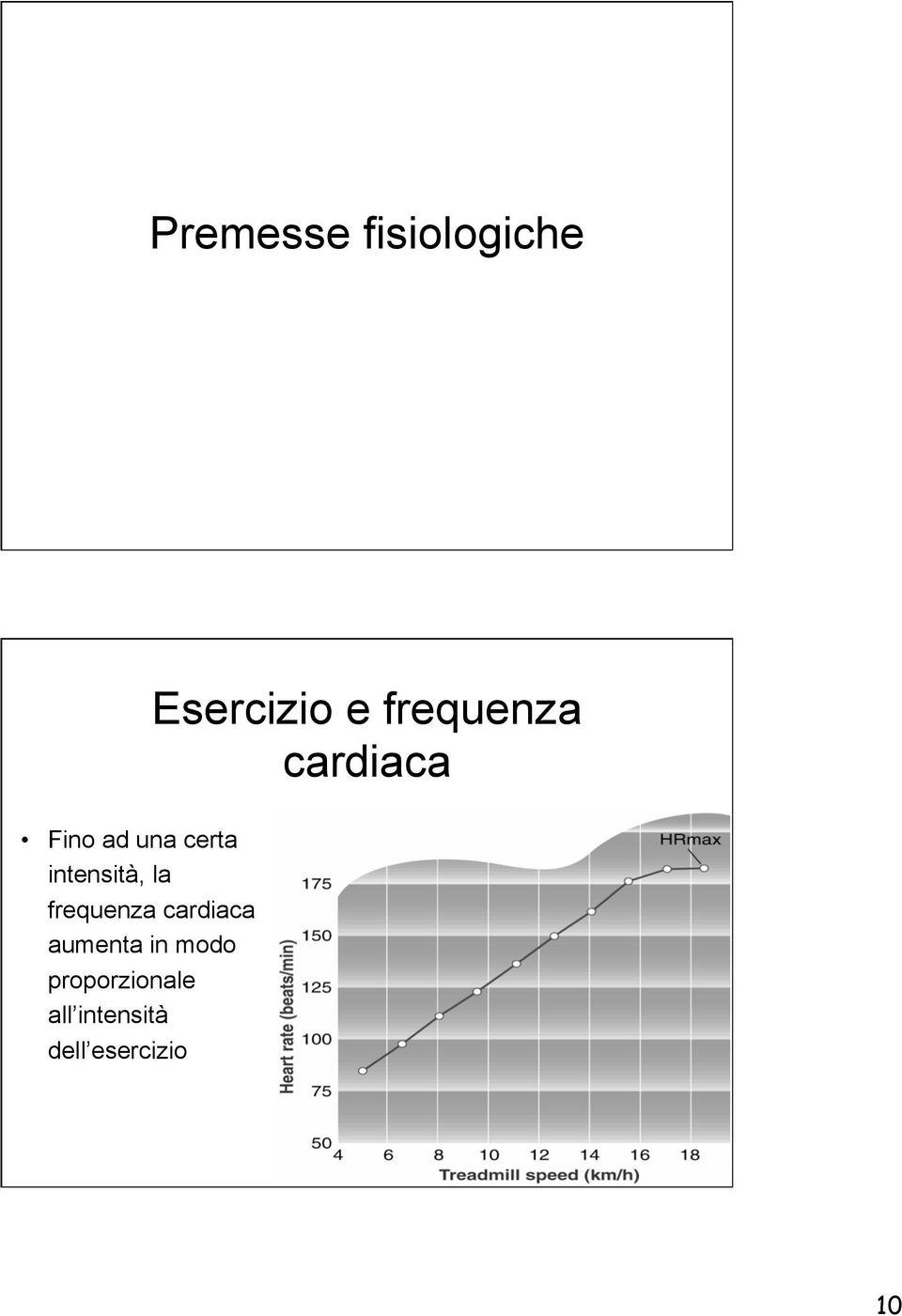 intensità, la frequenza cardiaca aumenta