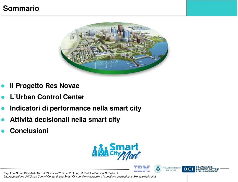 decisionali nella smart city Conclusioni Pag.