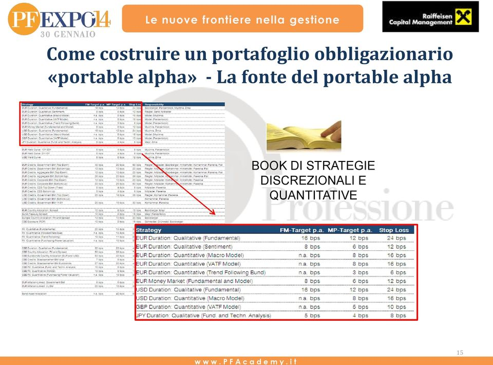La fonte del portable alpha BOOK DI