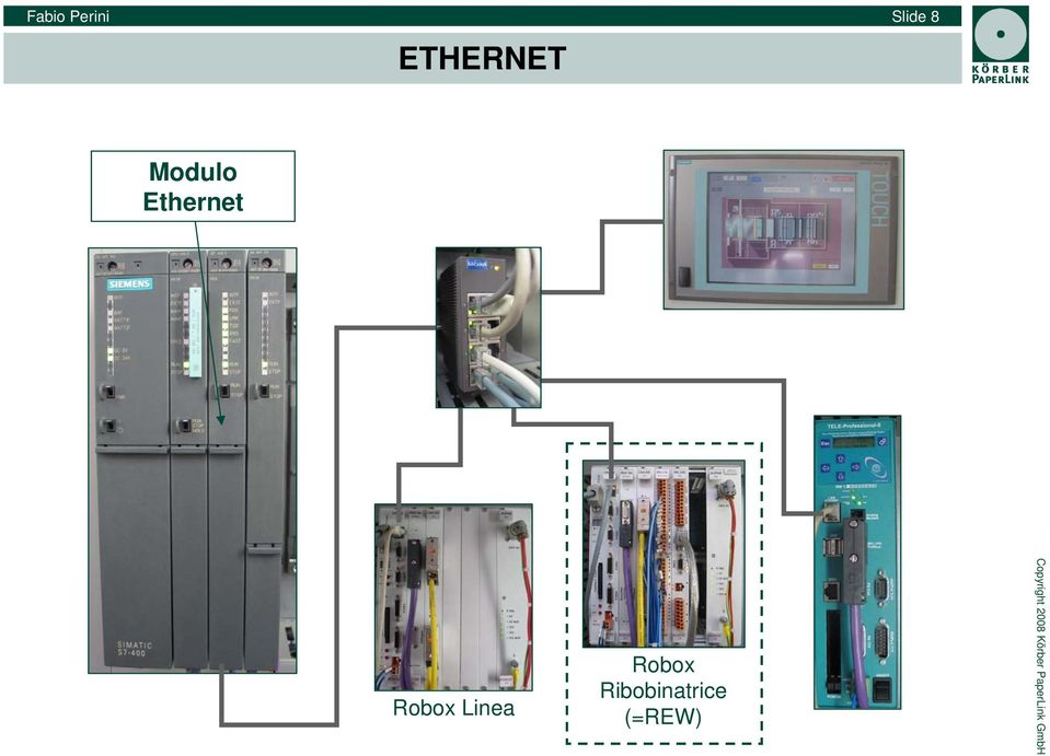 Ethernet Robox Linea