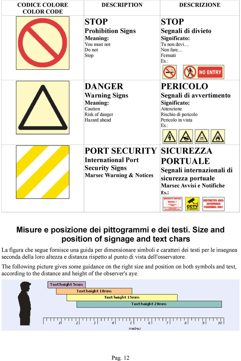: PORT SECURITY SICUREZZA International Port PORTUALE Security Signs Marsec Warning & Notices Segnali internazionali di sicurezza portuale Marsec Avvisi e Notifiche Es.