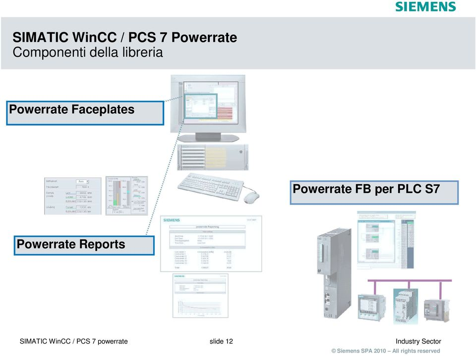 Powerrate FB per PLC S7 Powerrate Reports