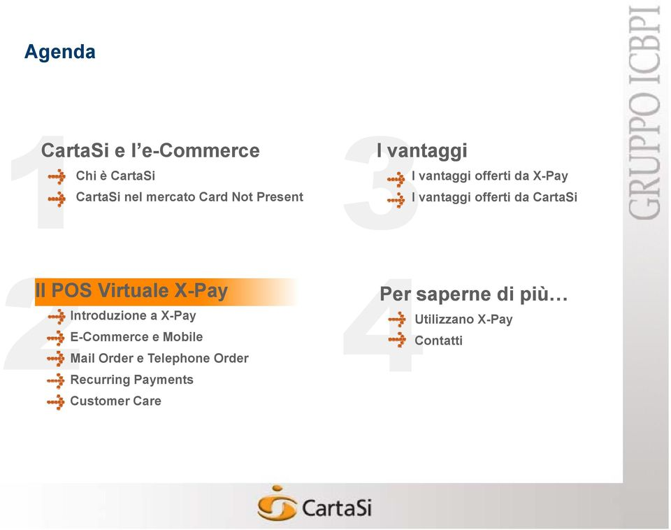 POS Virtuale X-Pay Introduzione a X-Pay E-Commerce e Mobile Mail Order e