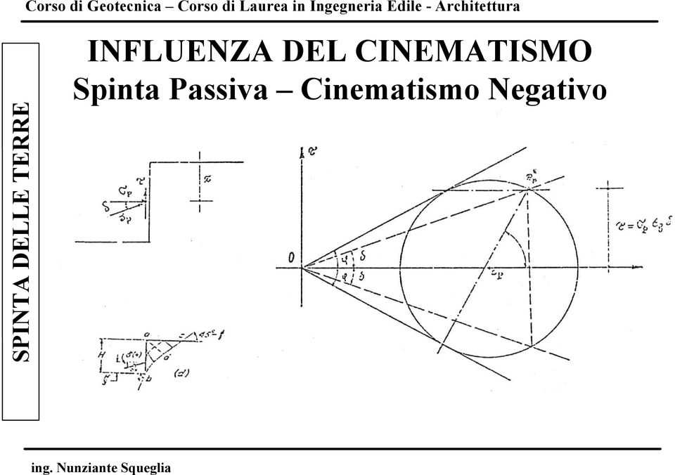 CINEMATISMO Spinta