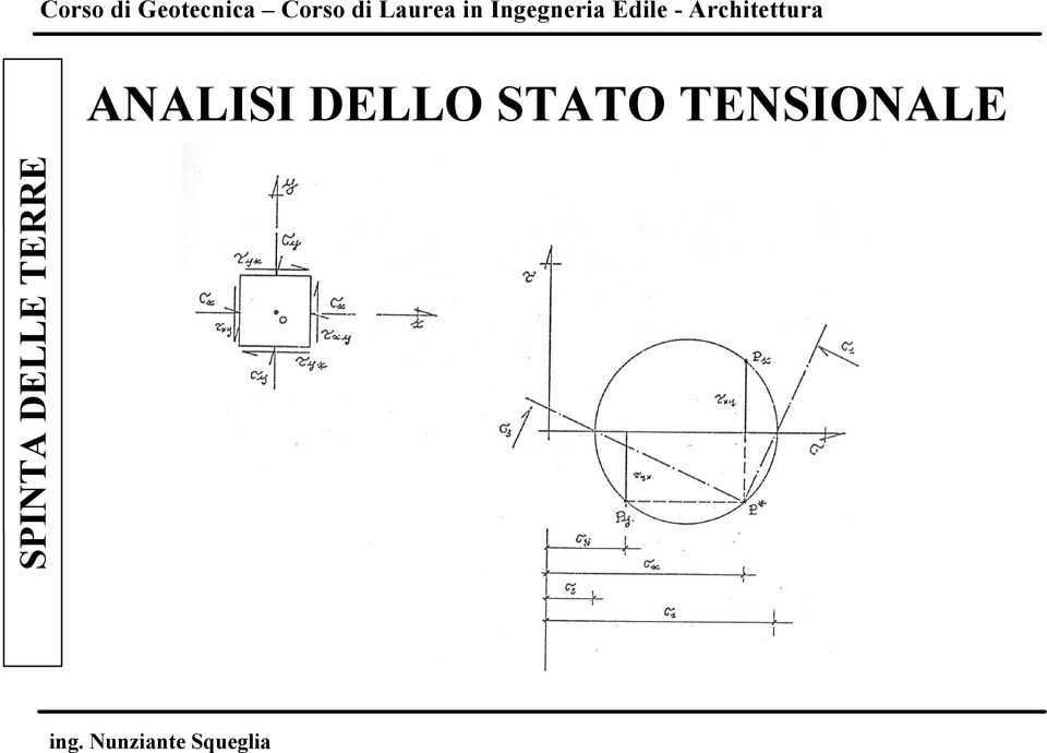 TENSIONALE