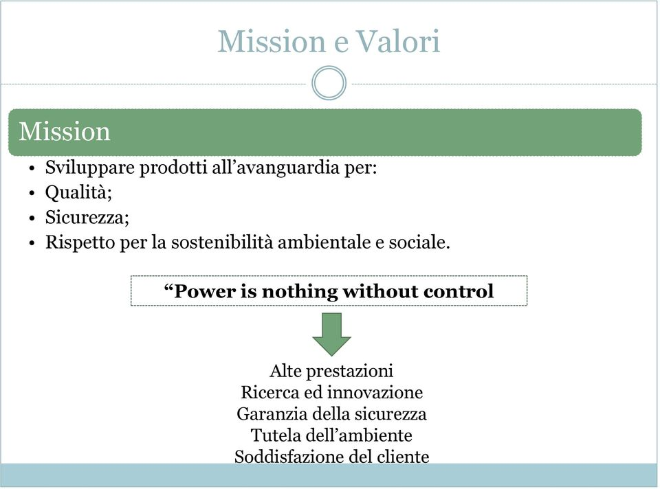 Power is nothing without control Alte prestazioni Ricerca ed