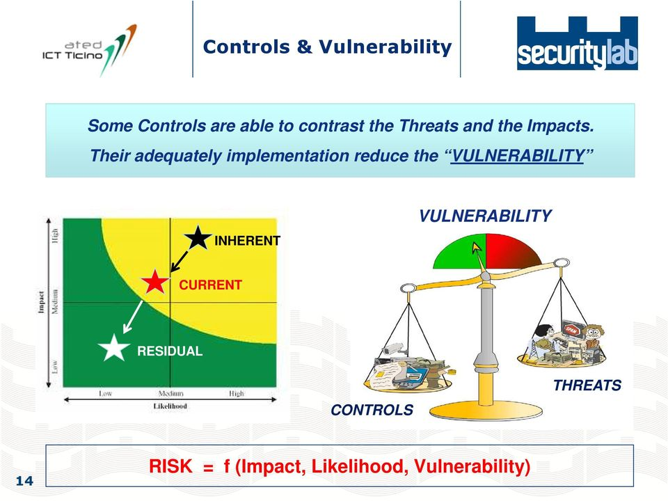 Their adequately implementation reduce the VULNERABILITY
