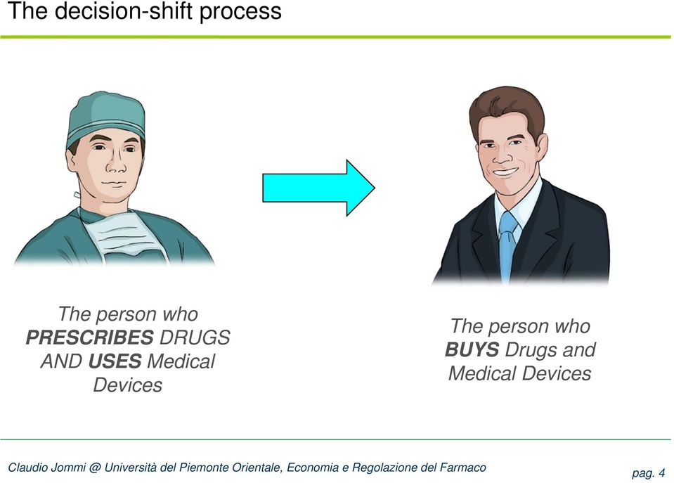 USES Medical Devices The person