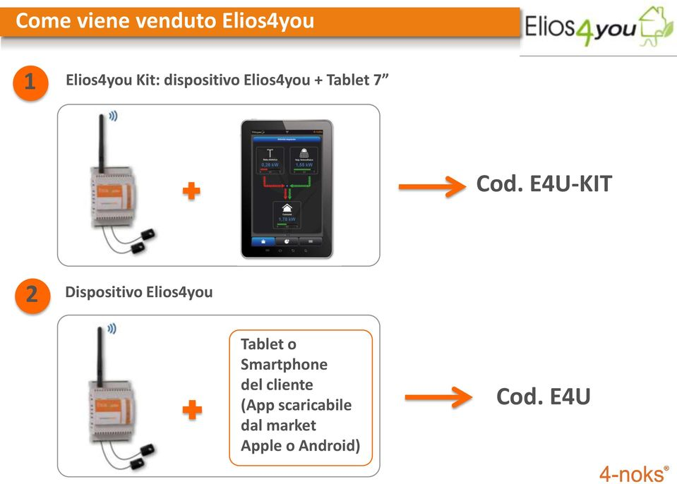 E4U-KIT 2 Dispositivo Elios4you Tablet o