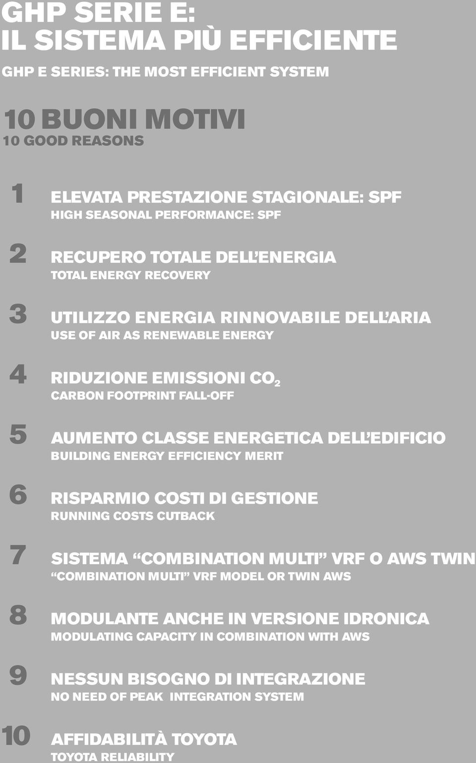CLASSE ENERGETICA DELL EDIFICIO BUILDING ENERGY EFFICIENCY MERIT 6 RISPARMIO COSTI DI GESTIONE RUNNING COSTS CUTBACK 7 SISTEMA COMBINATION MULTI VRF O AWS TWIN COMBINATION MULTI VRF MODEL