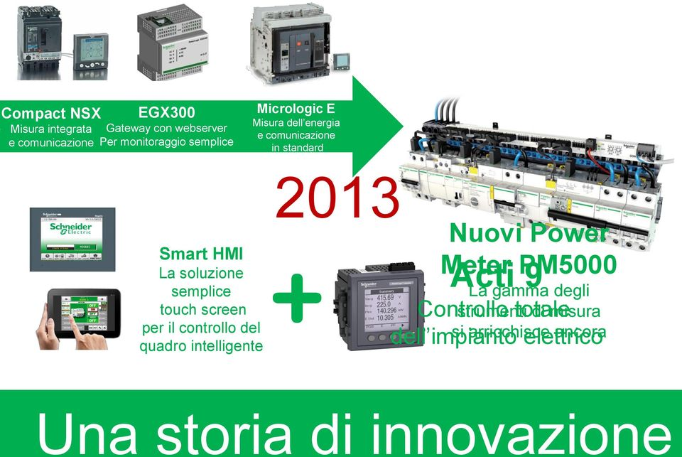 screen per il controllo del quadro intelligente 2013 Nuovi Power Meter PM5000 Acti 9 La gamma degli