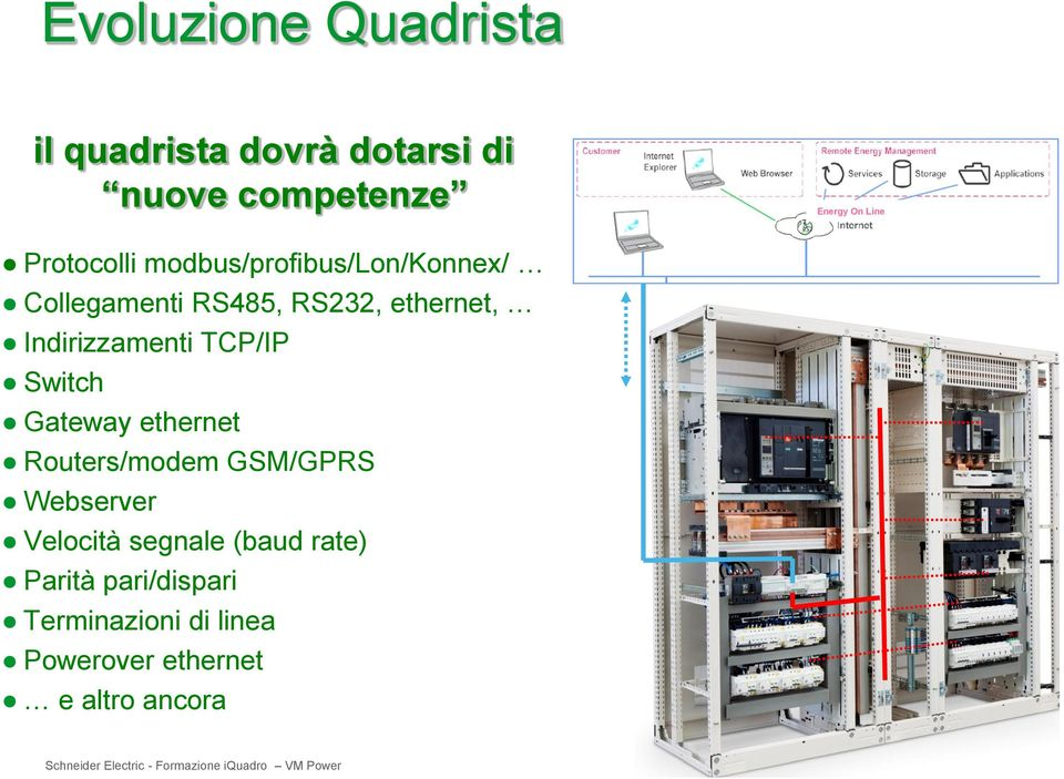 Gateway ethernet Routers/modem GSM/GPRS Webserver Velocità segnale (baud rate) Parità pari/dispari