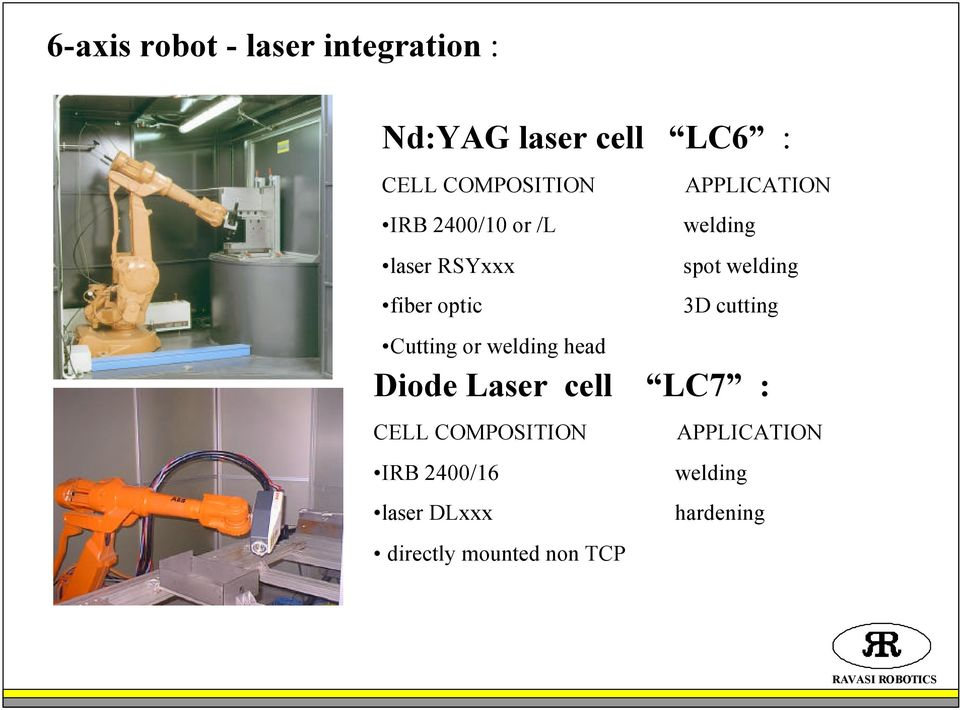 3D cutting Cutting or welding head Diode Laser cell LC7 : CELL COMPOSITION