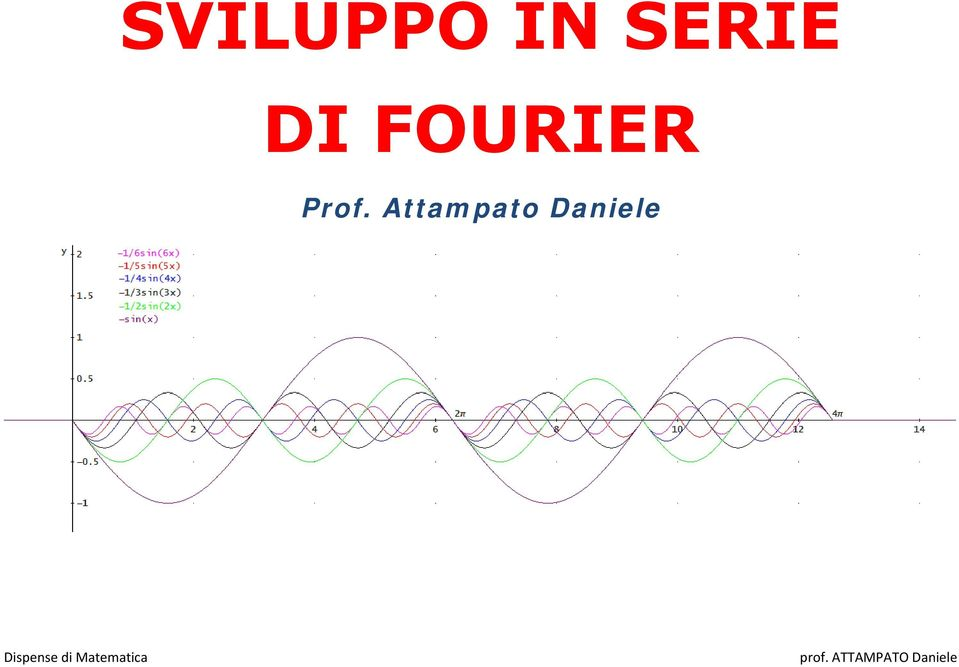 FOURIER Prof.