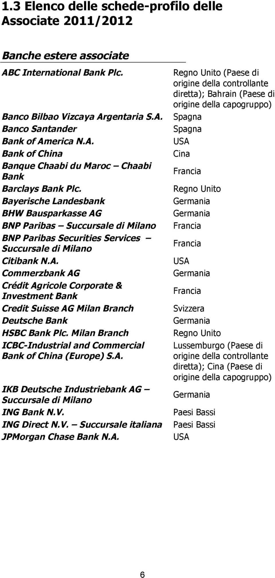 Milan Branch ICBC-Industrial and Commercial Bank of China (Europe) S.A.