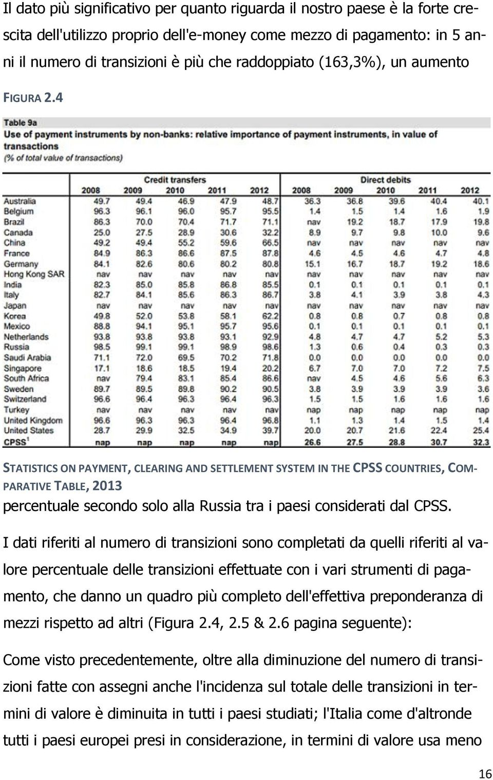 4 STATISTICS ON PAYMENT, CLEARING AND SETTLEMENT SYSTEM IN THE CPSS COUNTRIES, COM- PARATIVE TABLE, 2013 percentuale secondo solo alla Russia tra i paesi considerati dal CPSS.