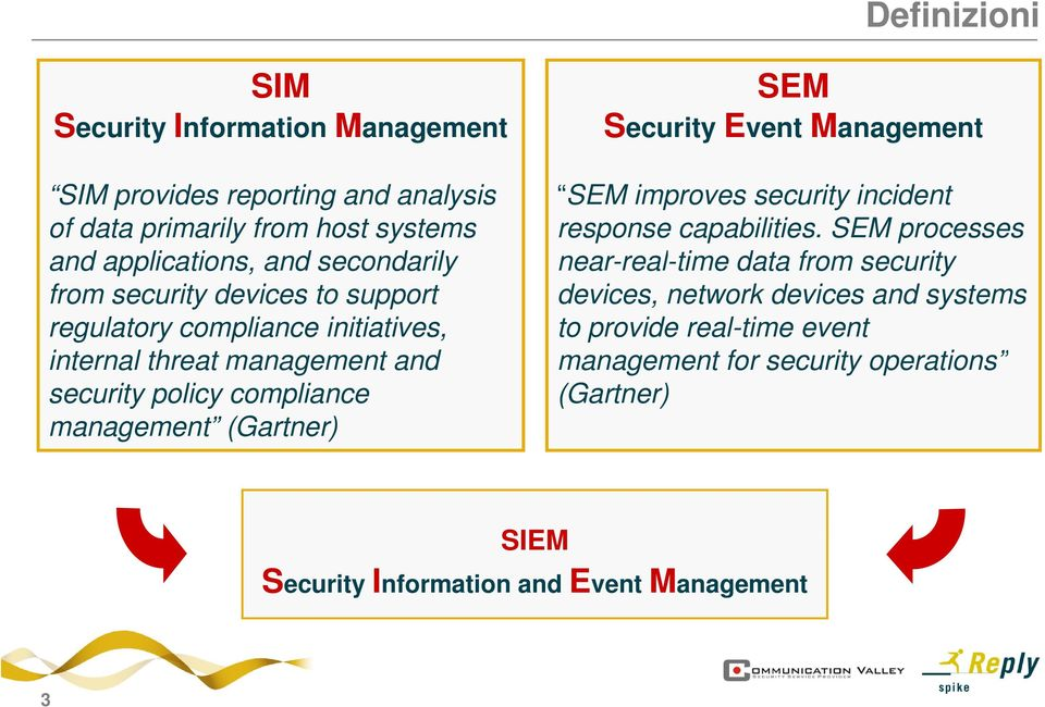 (Gartner) SEM SecurityEvent Management SEM improves security incident response capabilities.