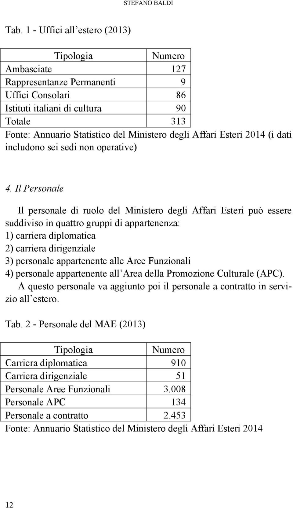 Affari Esteri 2014 (i dati includono sei sedi non operative) 4.