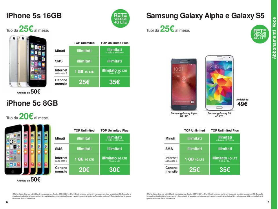 Samsung Galaxy Alpha Samsung Galaxy S5 Anticipo da 50 TOP Unlimited TOP Unlimited Plus Minuti illimitati illimitati in Italia e all Estero SMS illimitati illimitati 1 GB illimitato fino a 7 GB
