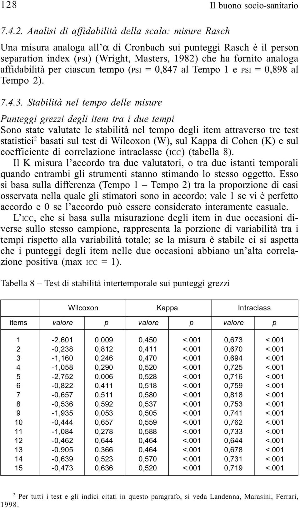 Analisi di affidabilità della scala: misure Rasch Una misura analoga all α di Cronbach sui punteggi Rasch è il person separation index (PSI) (Wright, Masters, 1982) che ha fornito analoga
