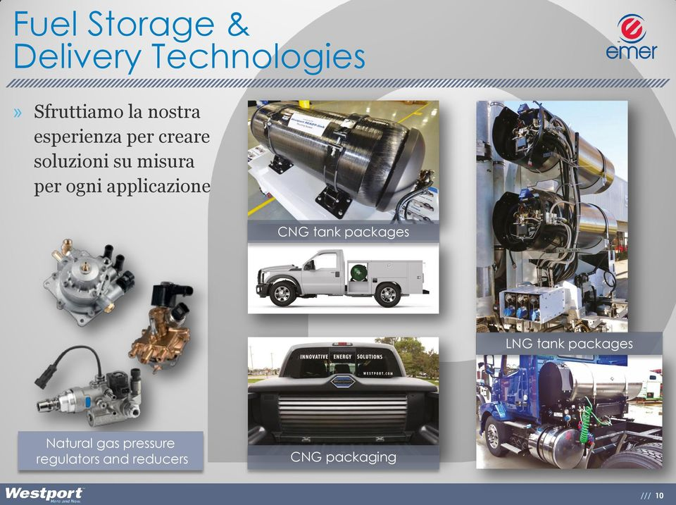 ogni applicazione CNG tank packages LNG tank packages