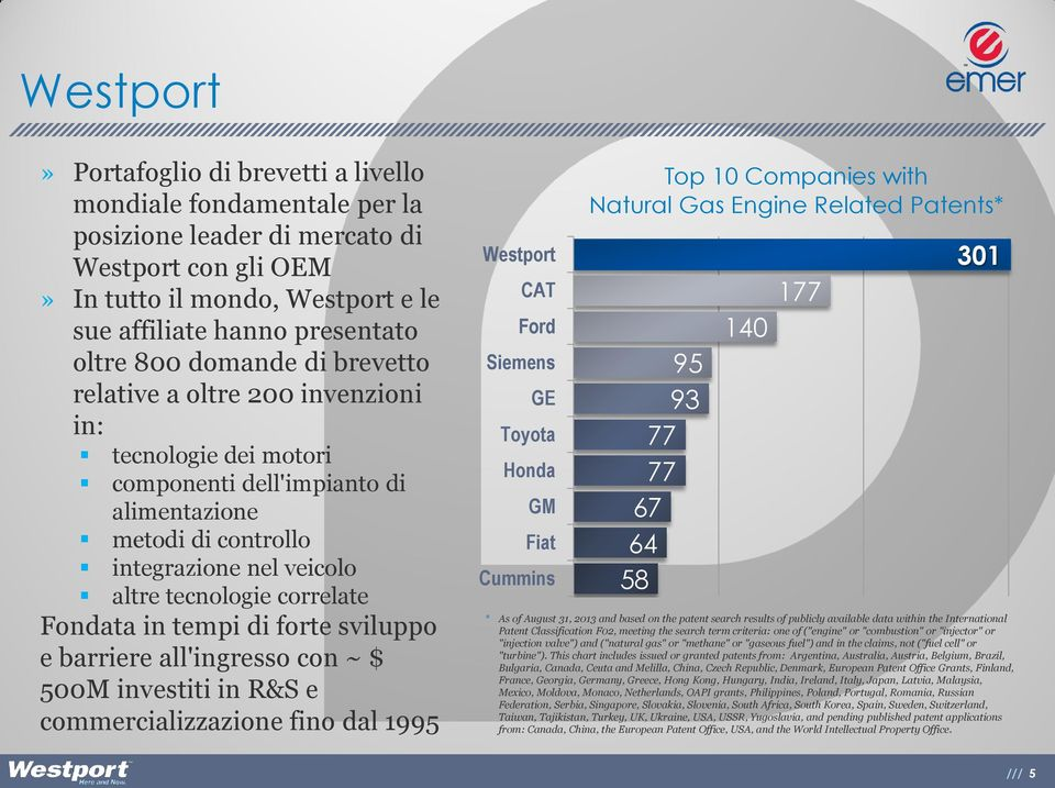 in tempi di forte sviluppo e barriere all'ingresso con ~ $ 500M investiti in R&S e commercializzazione fino dal 1995 Westport CAT Ford Siemens GE Toyota Honda GM Fiat Cummins Top 10 Companies with