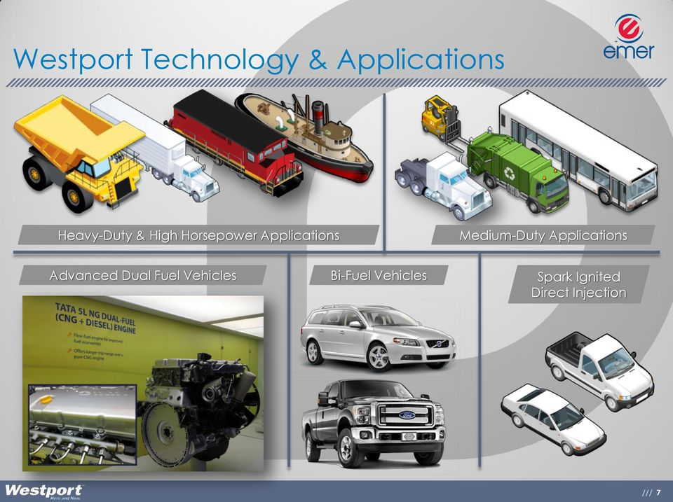 Applications Advanced Dual Fuel Vehicles