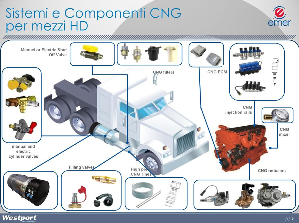 injection rails CNG mixer manual and electric