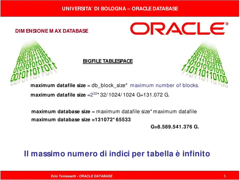 maximum database size = maximum datafile size*maximum datafile maximum database size