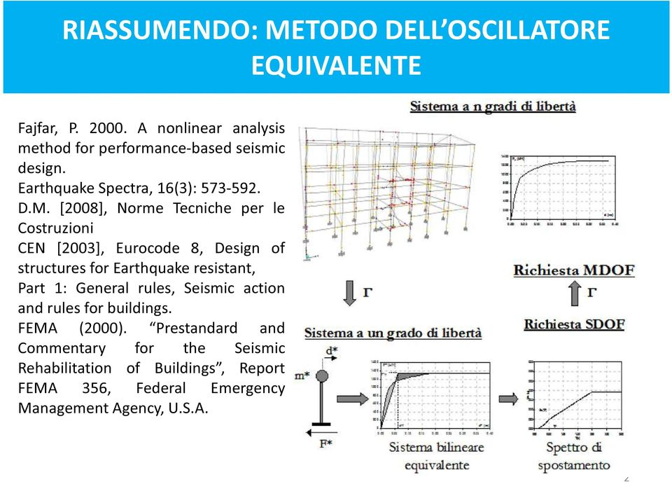 [2008], Norme Tecniche per le Costruzioni CEN [2003], Eurocode 8, Design of structures for Earthquake resistant, Part 1:
