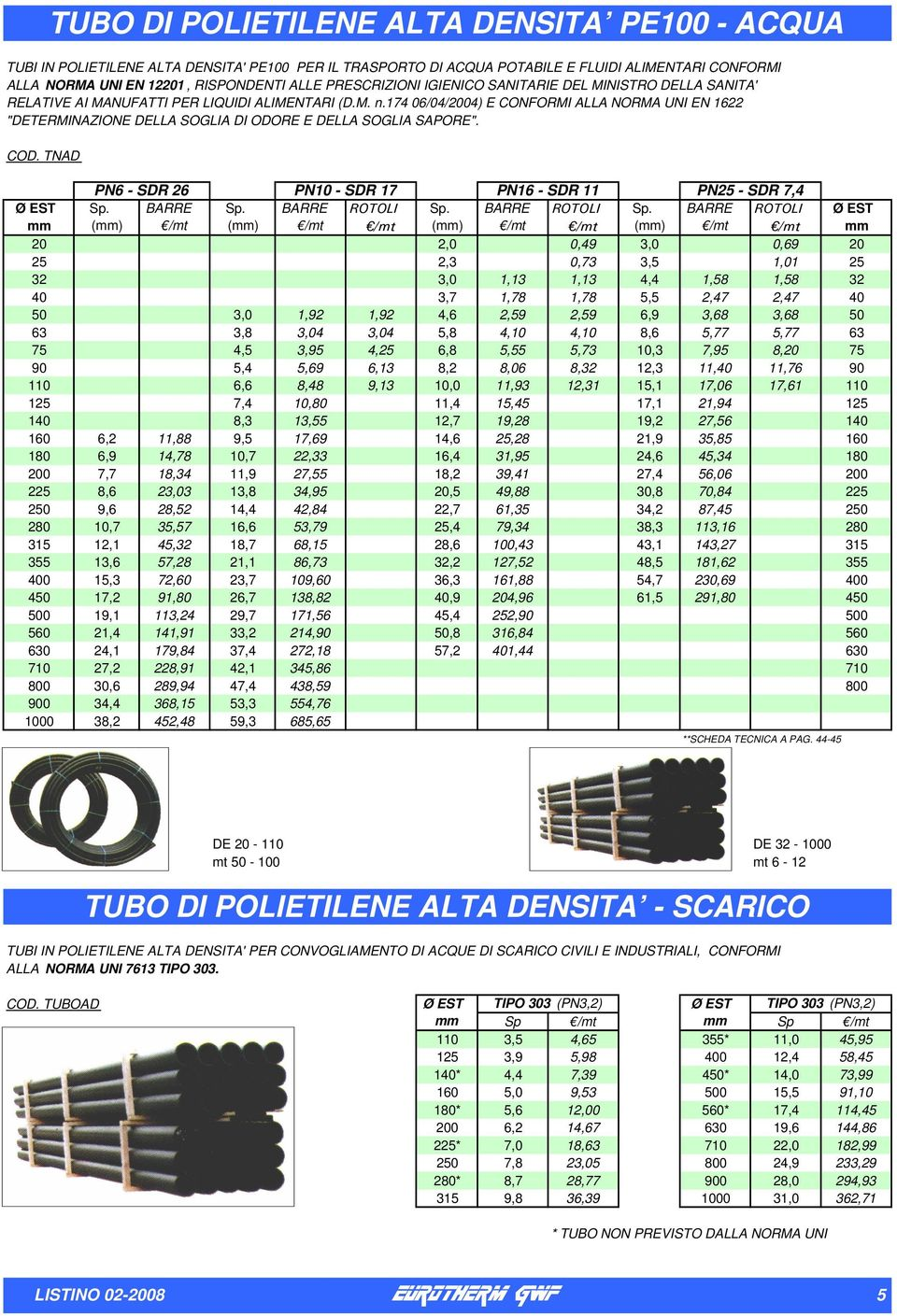 TNAD Ø EST TUBO DI POLIETILENE ALTA DENSITA PE100 - ACQUA PN6 - SDR 26 Sp. BARRE (mm) /mt Sp. (mm) PN10 - SDR 17 ROTOLI BARRE /mt Sp. (mm) PN16 - SDR 11 PN25 - SDR 7,4 BARRE ROTOLI Sp.