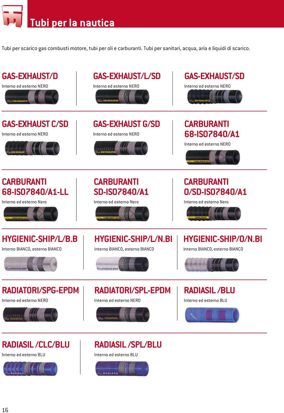 Nero GAS-EXHAUST G/SD Interno ed esterno Nero CARBURANTI 68-ISO7840/A1 Interno ed esterno Nero CARBURANTI 68-ISO7840/A1-LL Interno ed esterno Nero CARBURANTI SD-ISO7840/A1 Interno ed esterno Nero