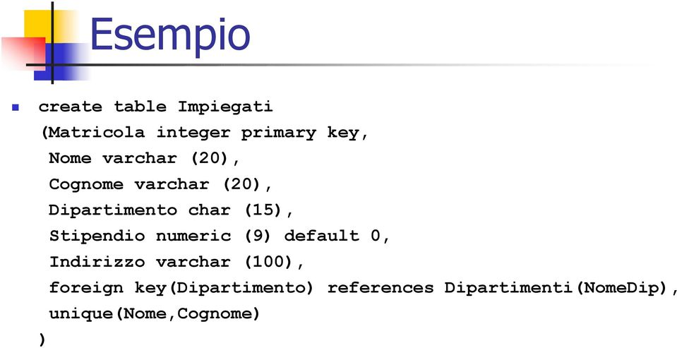 Stipendio numeric (9) default 0, Indirizzo varchar (100), foreign