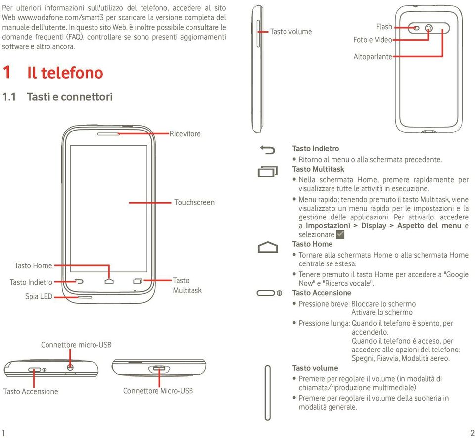 1 Il telefono Tasti e connettori Tasto volume Flash Foto e Video Altoparlante Tasto Home Tasto Indietro Spia LED Connettore micro-usb Tasto Accensione Ricevitore Connettore Micro-USB Touchscreen
