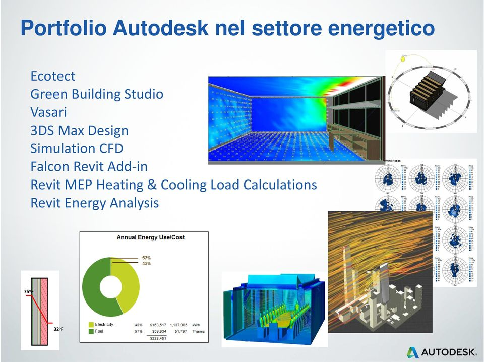Simulation CFD Falcon Revit Add-in Revit MEP