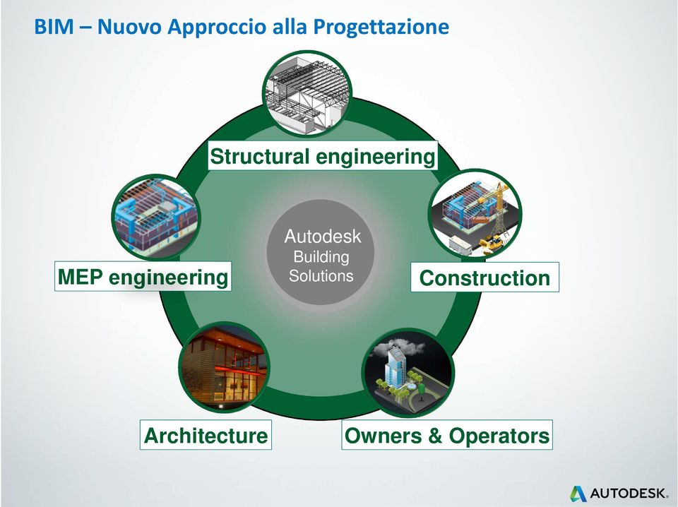 Autodesk MEP engineering Architecture