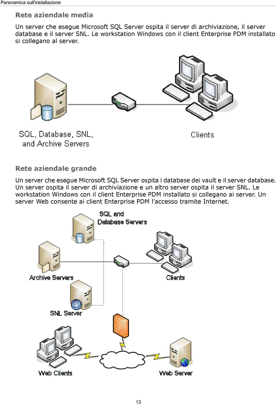 Rete aziendale grande Un server che esegue Microsoft SQL Server ospita i database dei vault e il server database.
