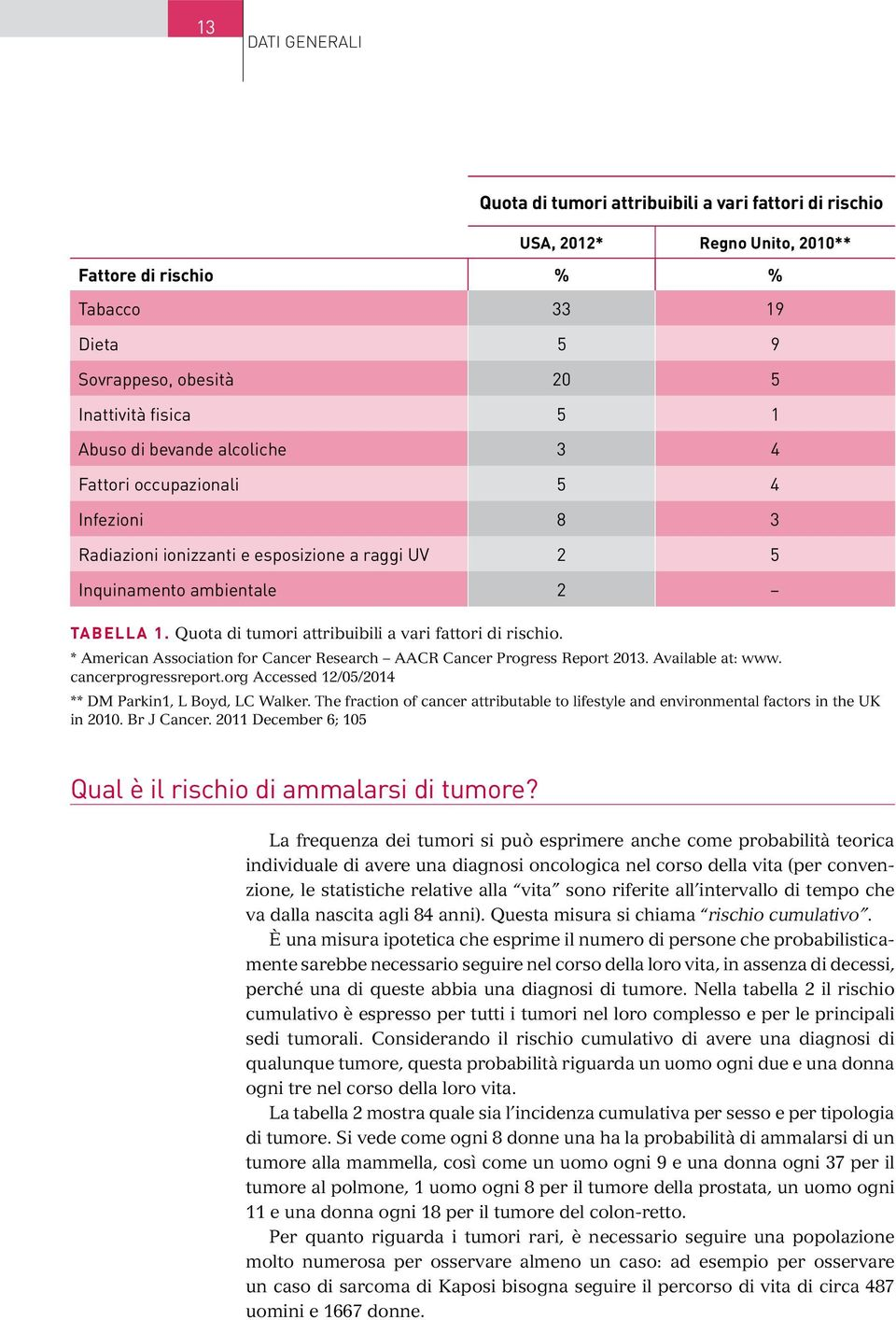 Quota di tumori attribuibili a vari fattori di rischio. * American Association for Cancer Research AACR Cancer Progress Report 2013. Available at: www. cancerprogressreport.