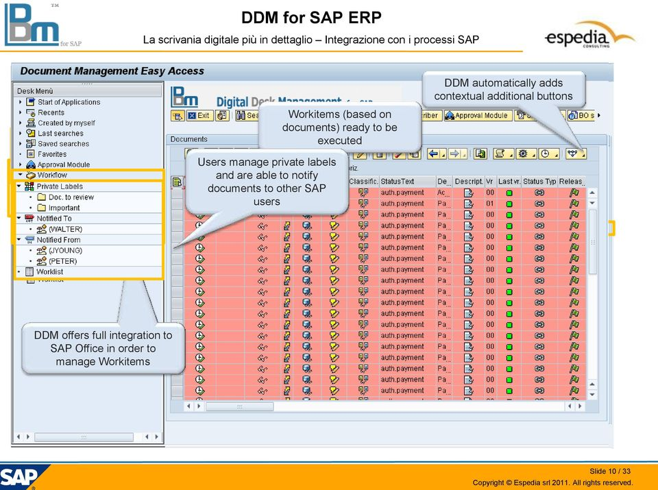are able to notify collateral Start applications documents to other SAP Approval Module Engine users on selected document My recent documents: DDM offers full integration to DDM manages user searches