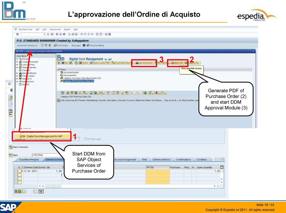 DDM Approval Module (3) 1 Start DDM from SAP